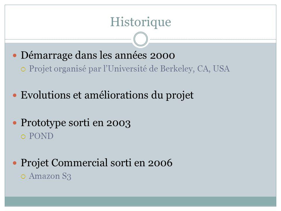 Historique Démarrage dans les années 2000