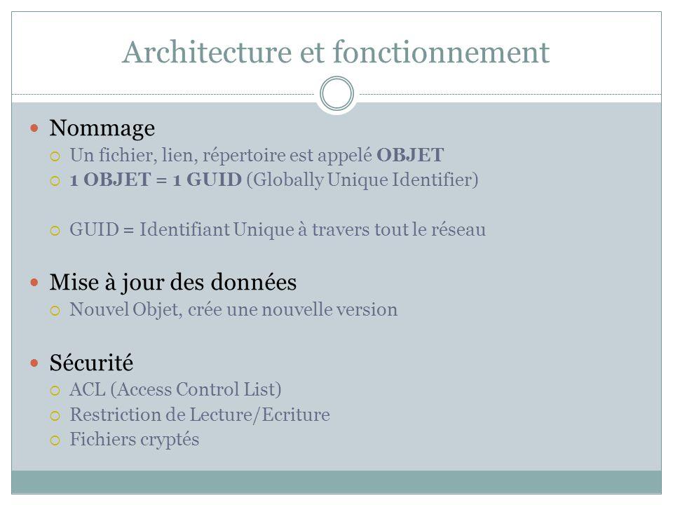 Architecture et fonctionnement
