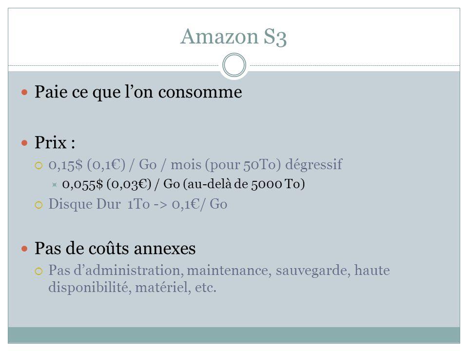 Amazon S3 Paie ce que l'on consomme Prix : Pas de coûts annexes