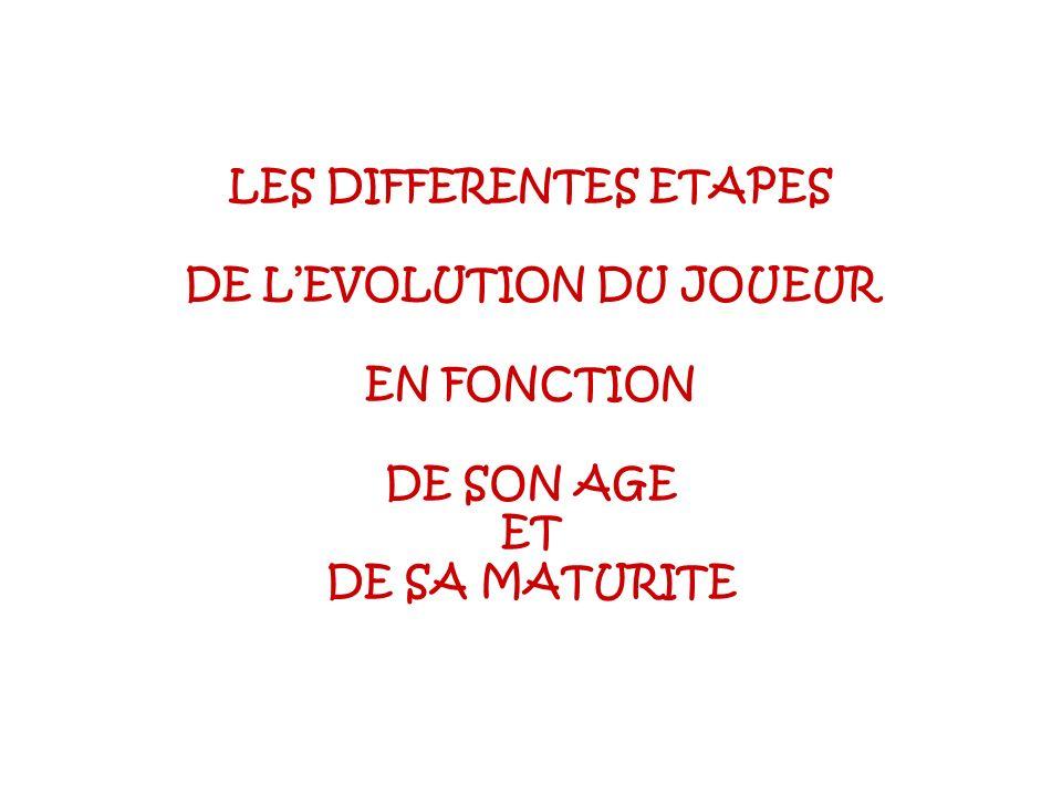 LES DIFFERENTES ETAPES DE L'EVOLUTION DU JOUEUR EN FONCTION DE SON AGE ET DE SA MATURITE