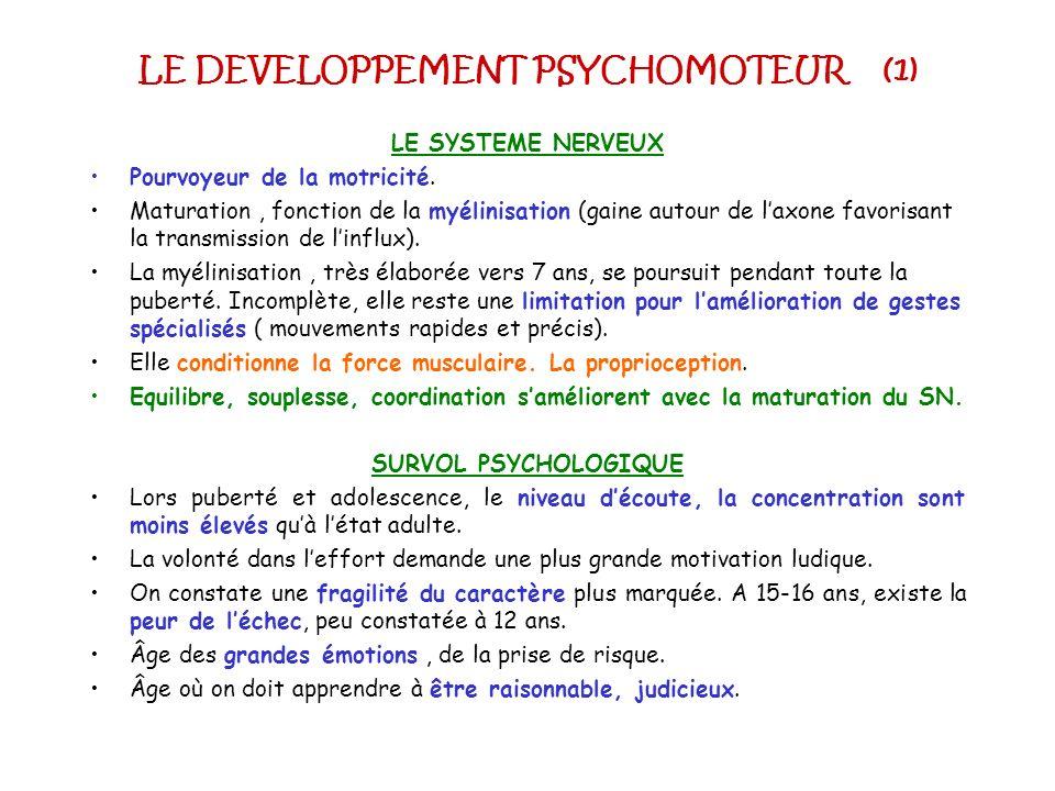LE DEVELOPPEMENT PSYCHOMOTEUR (1)