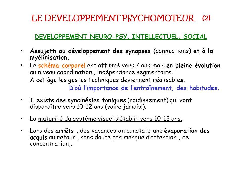 LE DEVELOPPEMENT PSYCHOMOTEUR (2)