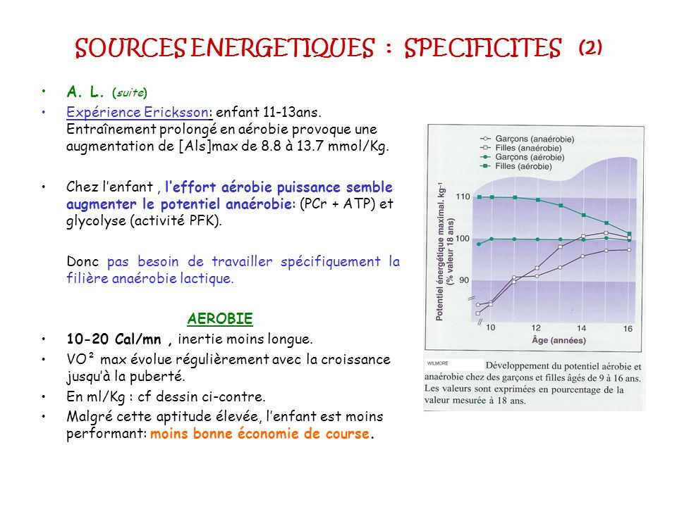 SOURCES ENERGETIQUES : SPECIFICITES (2)