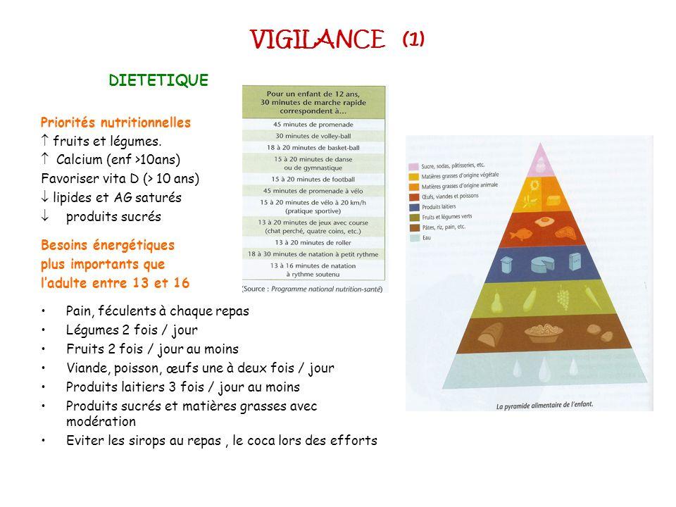 VIGILANCE (1) DIETETIQUE Priorités nutritionnelles