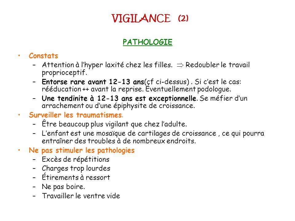 VIGILANCE (2) PATHOLOGIE Constats