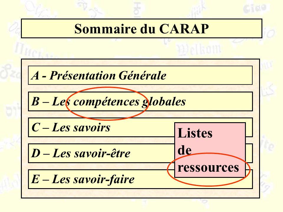 Sommaire du CARAP Listes de ressources A - Présentation Générale