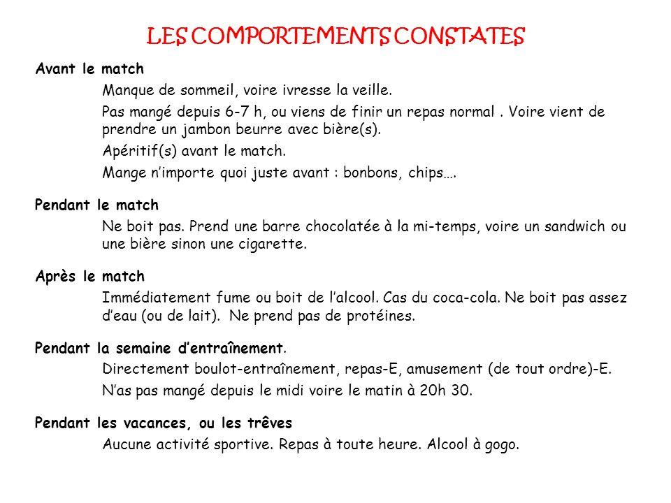 LES COMPORTEMENTS CONSTATES
