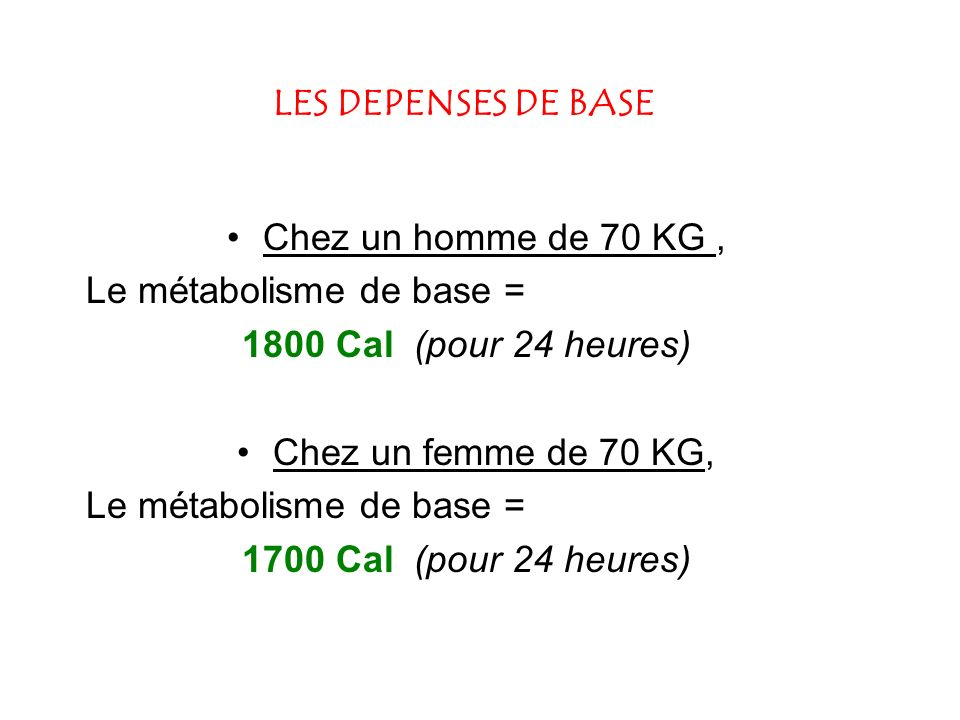 LES DEPENSES DE BASEChez un homme de 70 KG , Le métabolisme de base = 1800 Cal (pour 24 heures) Chez un femme de 70 KG,