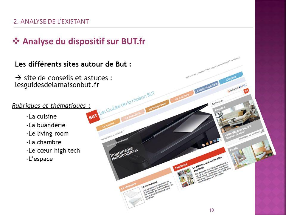 Analyse du dispositif sur BUT.fr