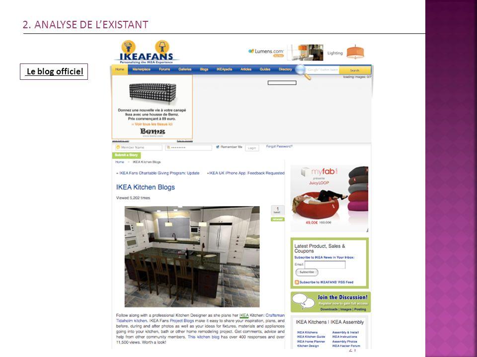 2. ANALYSE DE L'EXISTANT Le blog officiel