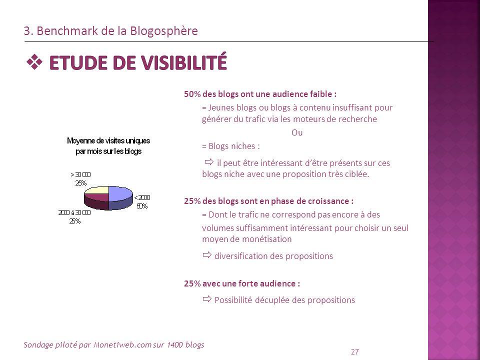 Etude de visibilité 3. Benchmark de la Blogosphère