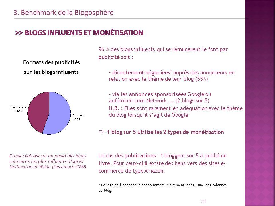 >> Blogs influents et monétisation