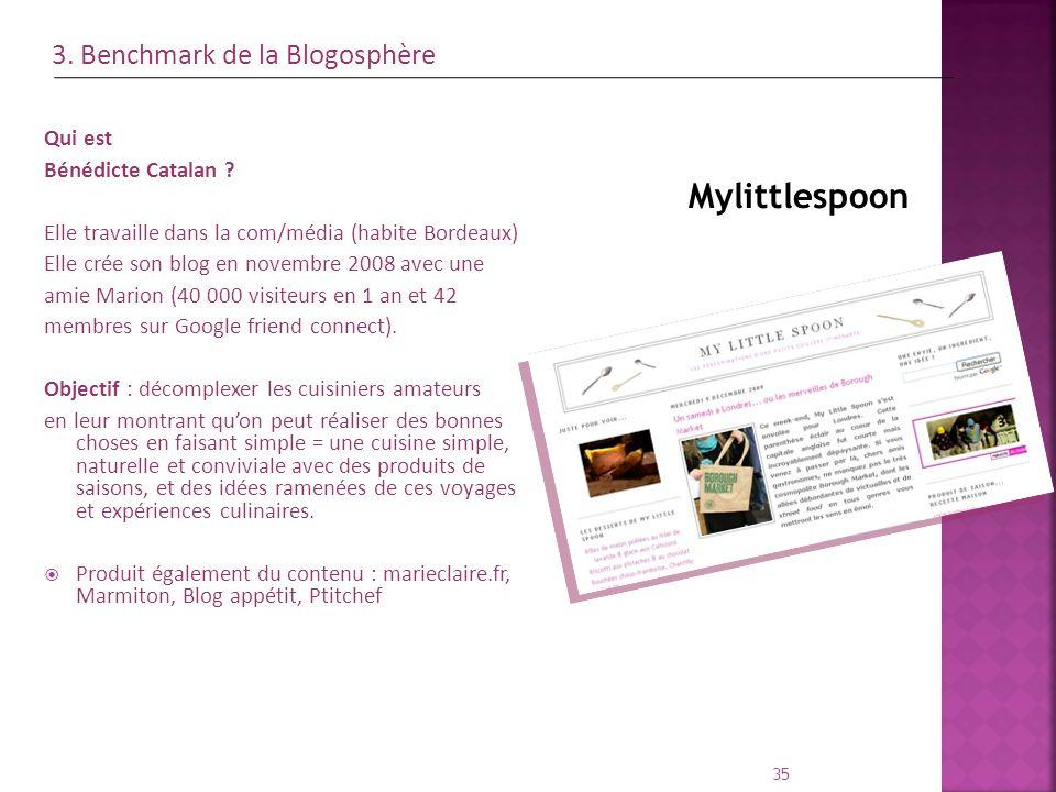 Mylittlespoon 3. Benchmark de la Blogosphère Qui est