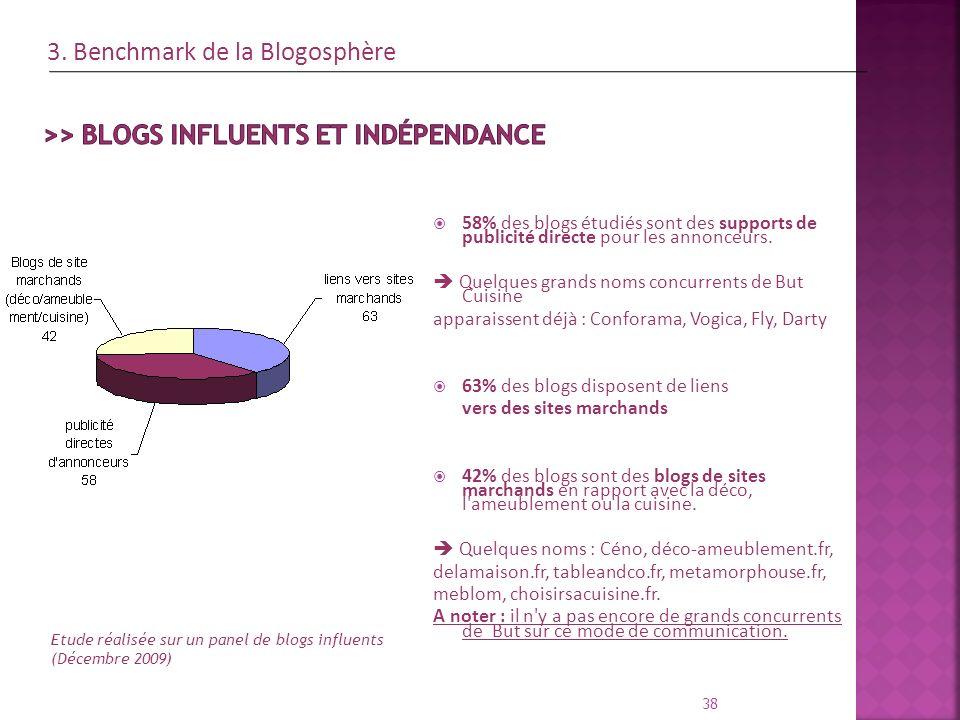 >> Blogs influents et indépendance