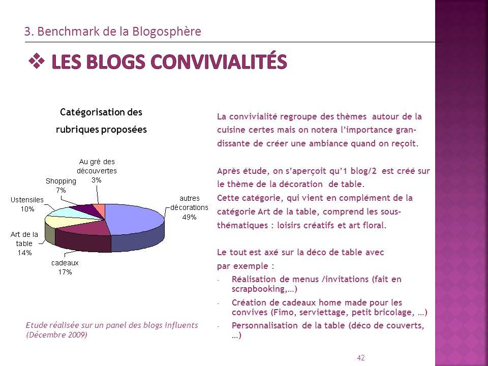 Les blogs convivialités
