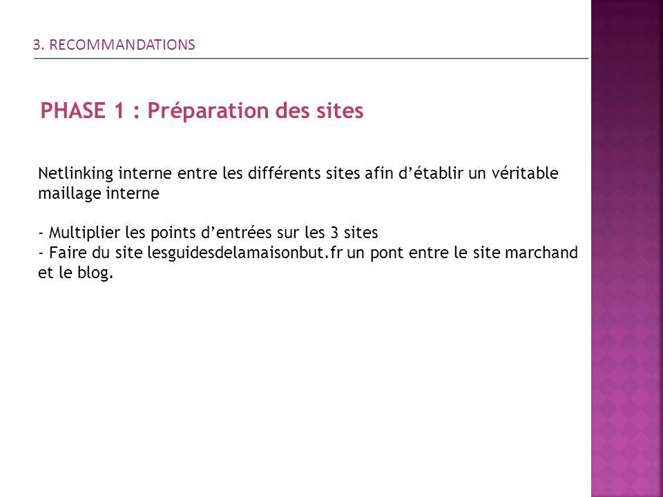 PHASE 1 : Préparation des sites