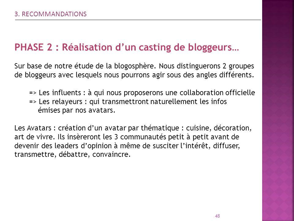 PHASE 2 : Réalisation d'un casting de bloggeurs…