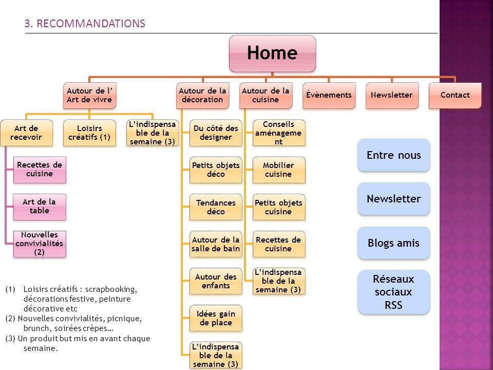Home 3. RECOMMANDATIONS Entre nous Newsletter Blogs amis