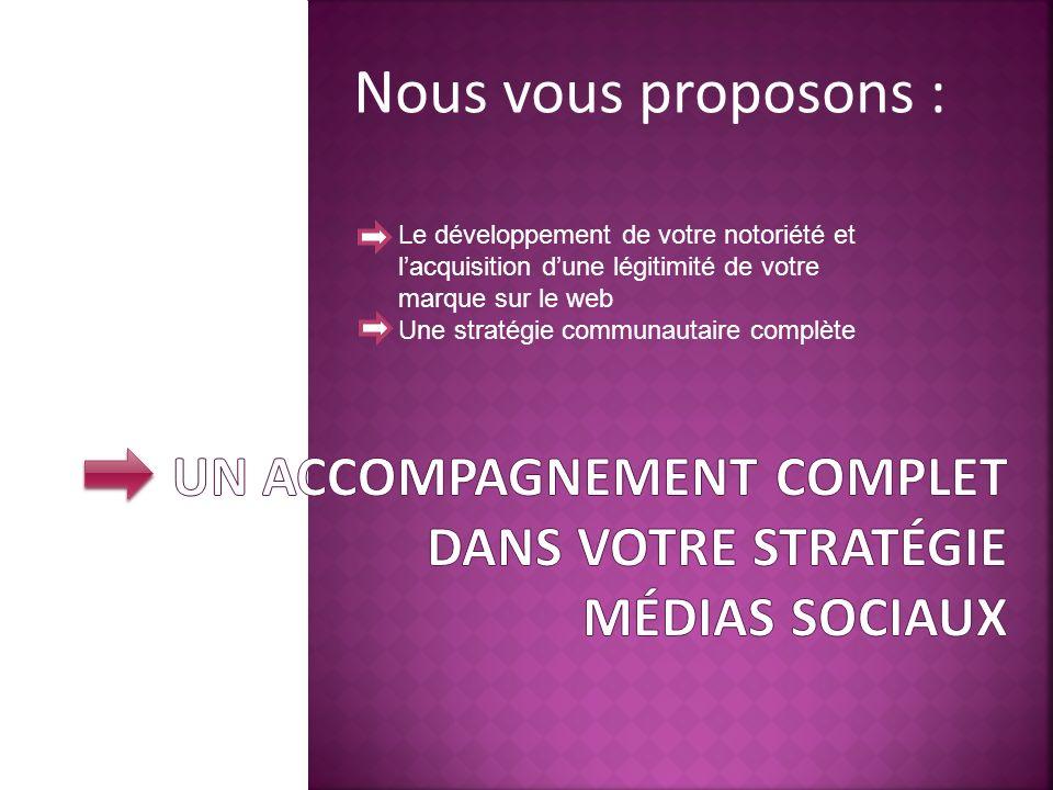 Un accompagnement complet dans votre stratégie médias sociaux