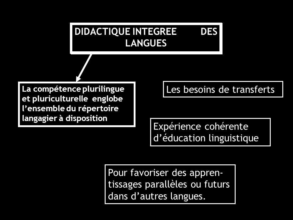 DIDACTIQUE INTEGREE DES LANGUES DIDACTIQUE / DIDACTIQUES DES LANGUES