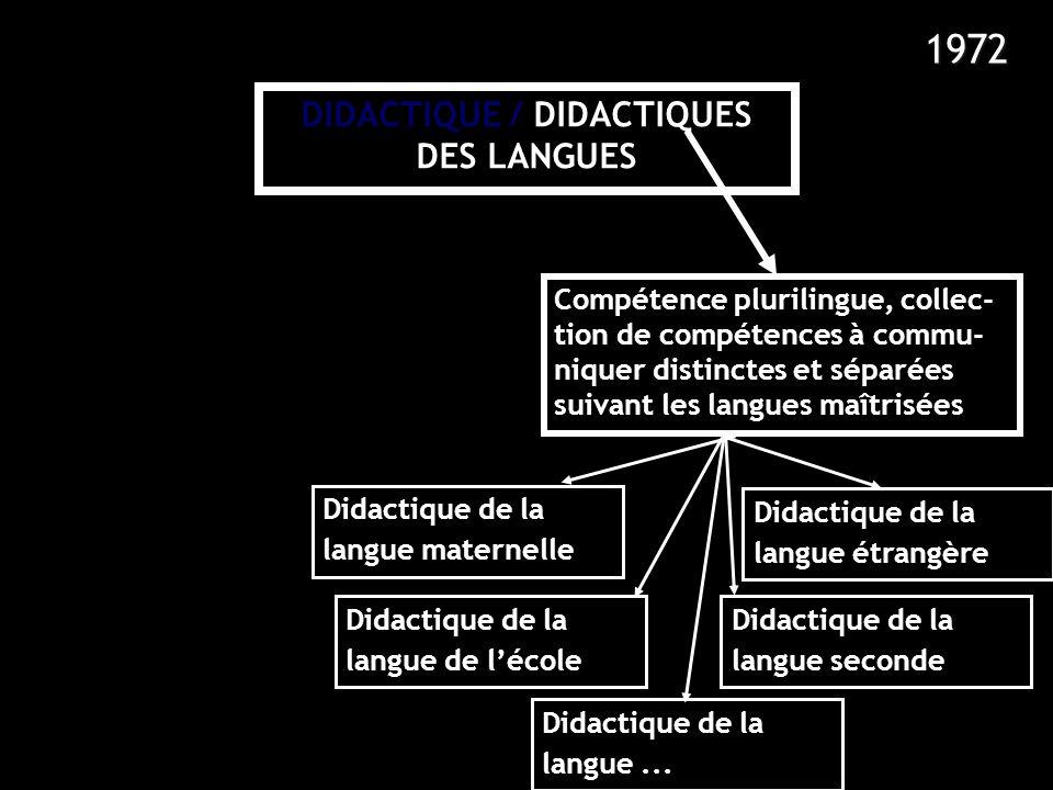 DIDACTIQUE / DIDACTIQUES DES LANGUES