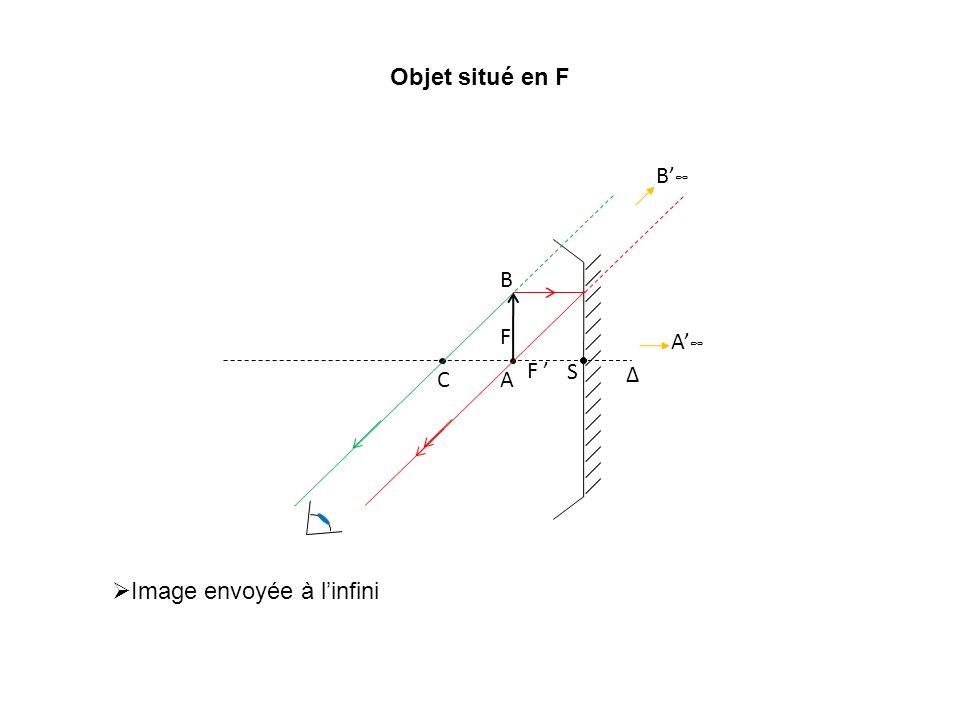 Objet situé en F A'∞ B'∞ Δ C S F F ' A B Image envoyée à l'infini
