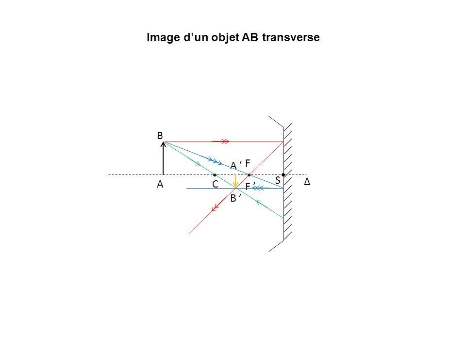 Image d'un objet AB transverse