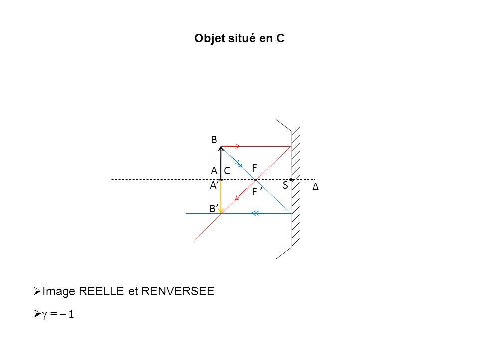 Objet situé en C Δ C S F F ' A B A' B' Image REELLE et RENVERSEE γ = – 1