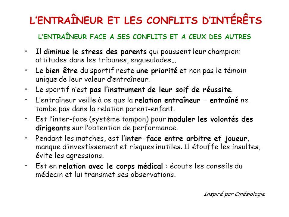 L'ENTRAÎNEUR ET LES CONFLITS D'INTÉRÊTS