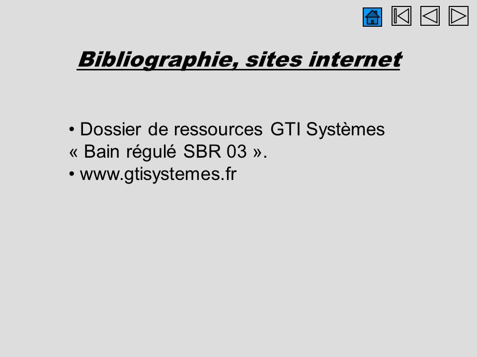 Bibliographie, sites internet