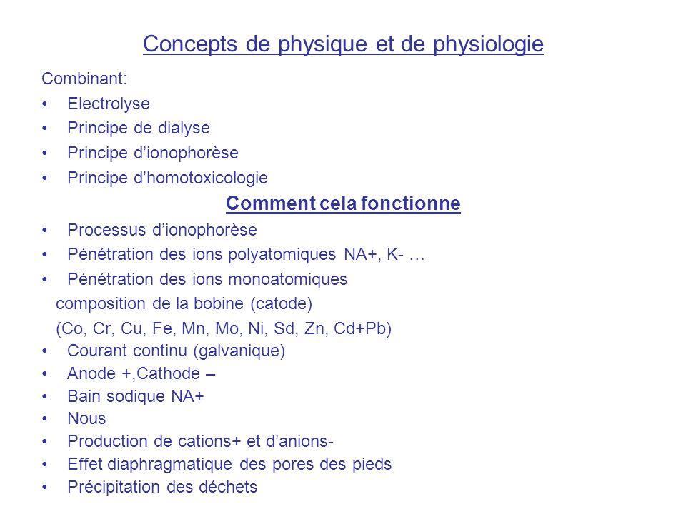 Concepts de physique et de physiologie