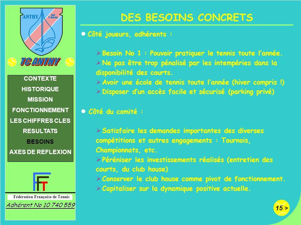 DES BESOINS CONCRETS Côté joueurs, adhérents :