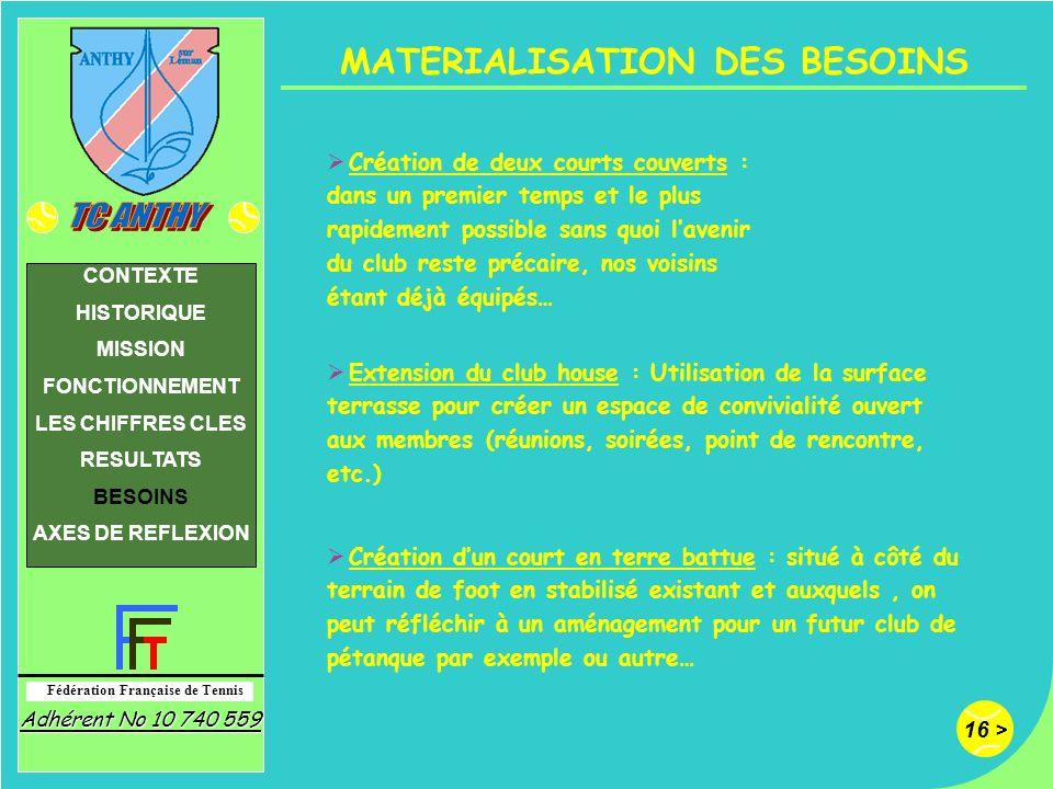 MATERIALISATION DES BESOINS