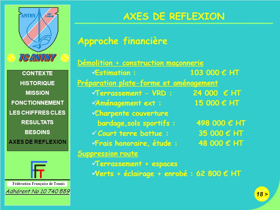 AXES DE REFLEXION Approche financière