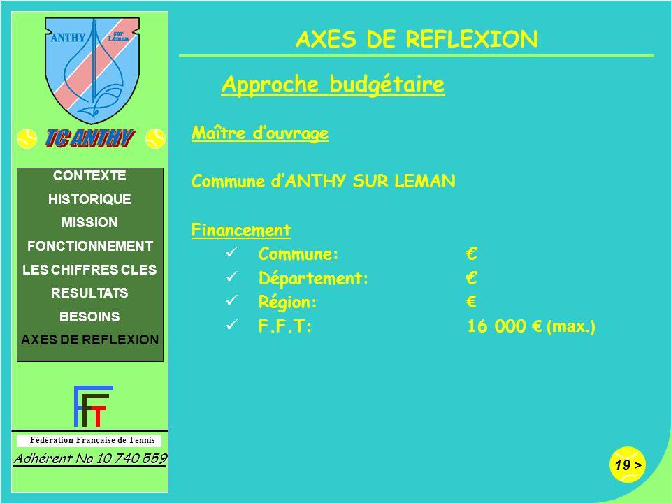 AXES DE REFLEXION Approche budgétaire