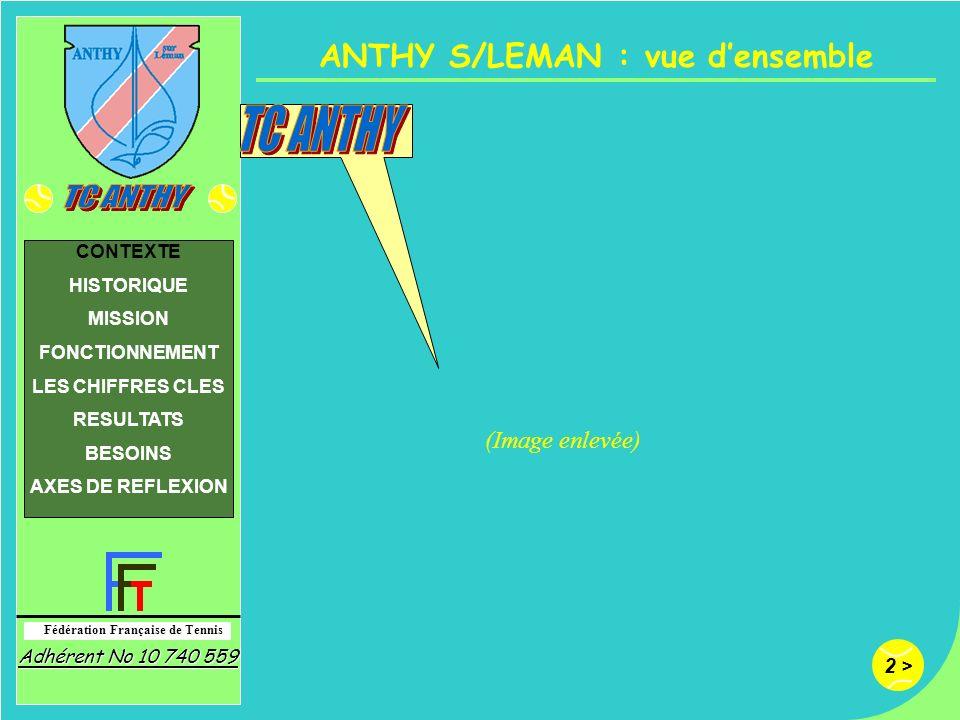 ANTHY S/LEMAN : vue d'ensemble Fédération Française de Tennis