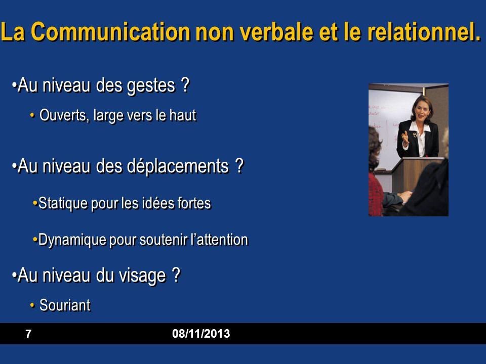 La Communication non verbale et le relationnel.