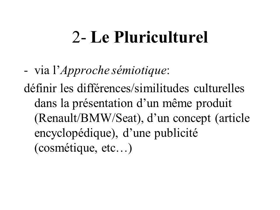 2- Le Pluriculturel via l'Approche sémiotique: