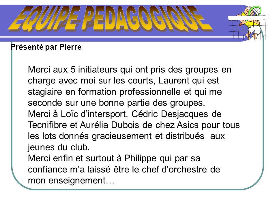 EQUIPE PEDAGOGIQUE Présenté par Pierre.