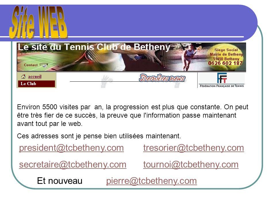 Site WEB president@tcbetheny.com tresorier@tcbetheny.com