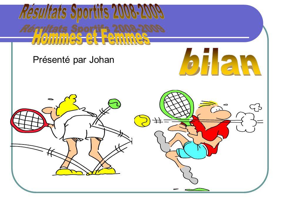 Résultats Sportifs 2008-2009 Hommes et Femmes bilan Présenté par Johan