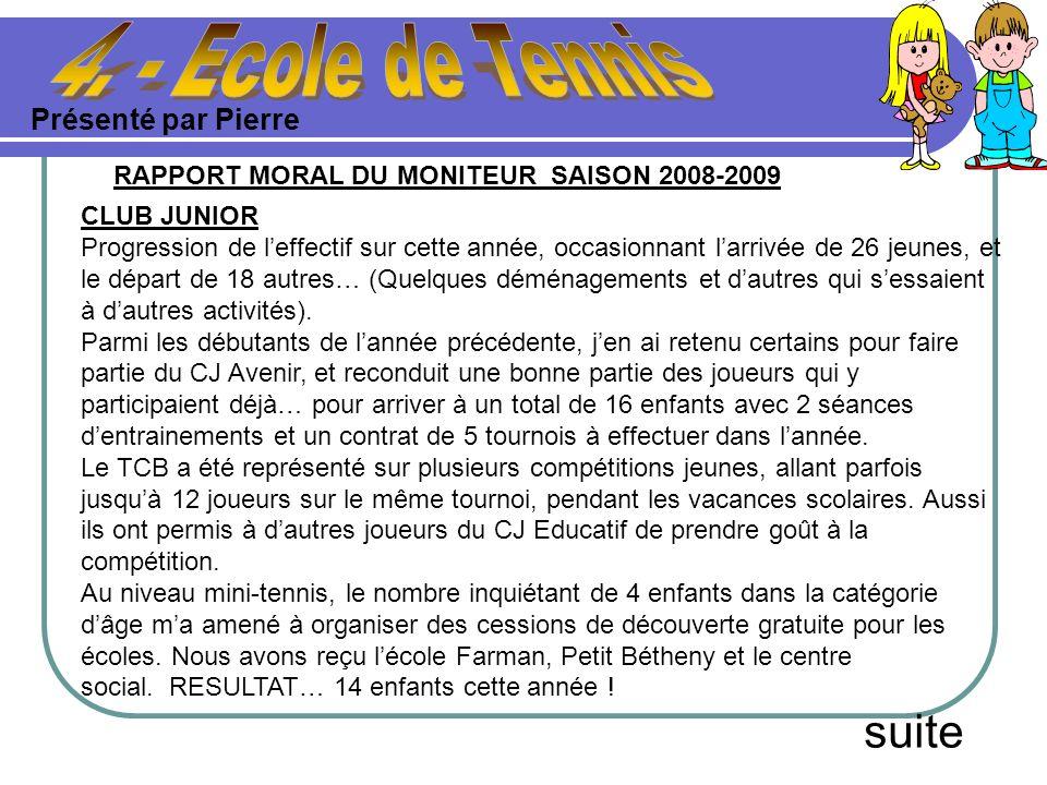 4. - Ecole de Tennis suite Présenté par Pierre