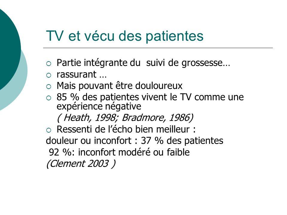 TV et vécu des patientes