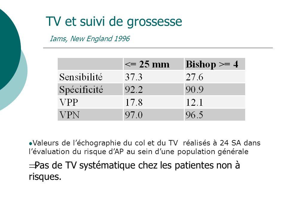 TV et suivi de grossesse Iams, New England 1996
