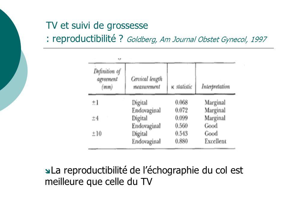 TV et suivi de grossesse : reproductibilité
