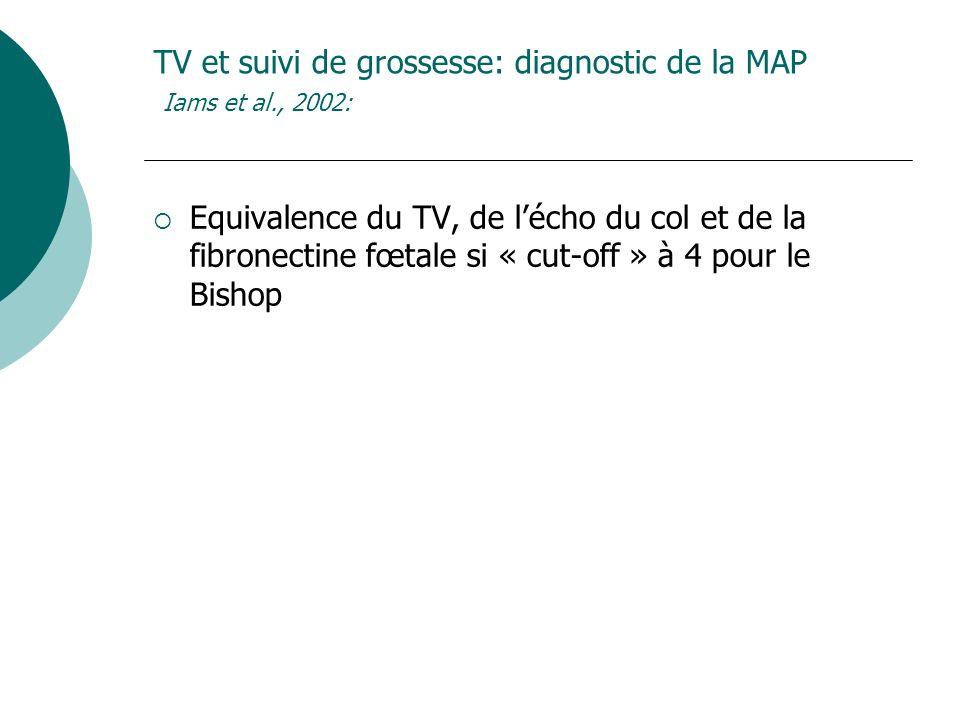 TV et suivi de grossesse: diagnostic de la MAP Iams et al., 2002:
