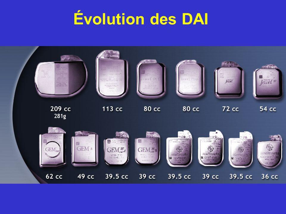 Évolution des DAI 281g Evolution des appareils Medtronic