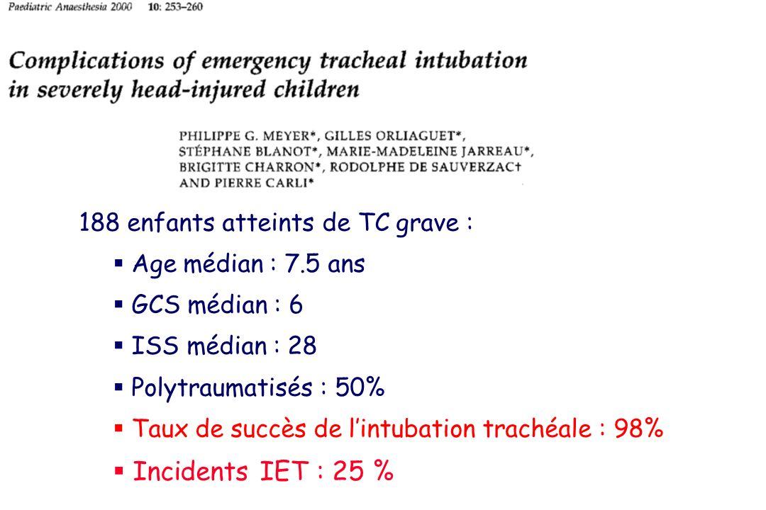 Incidents IET : 25 % 188 enfants atteints de TC grave :