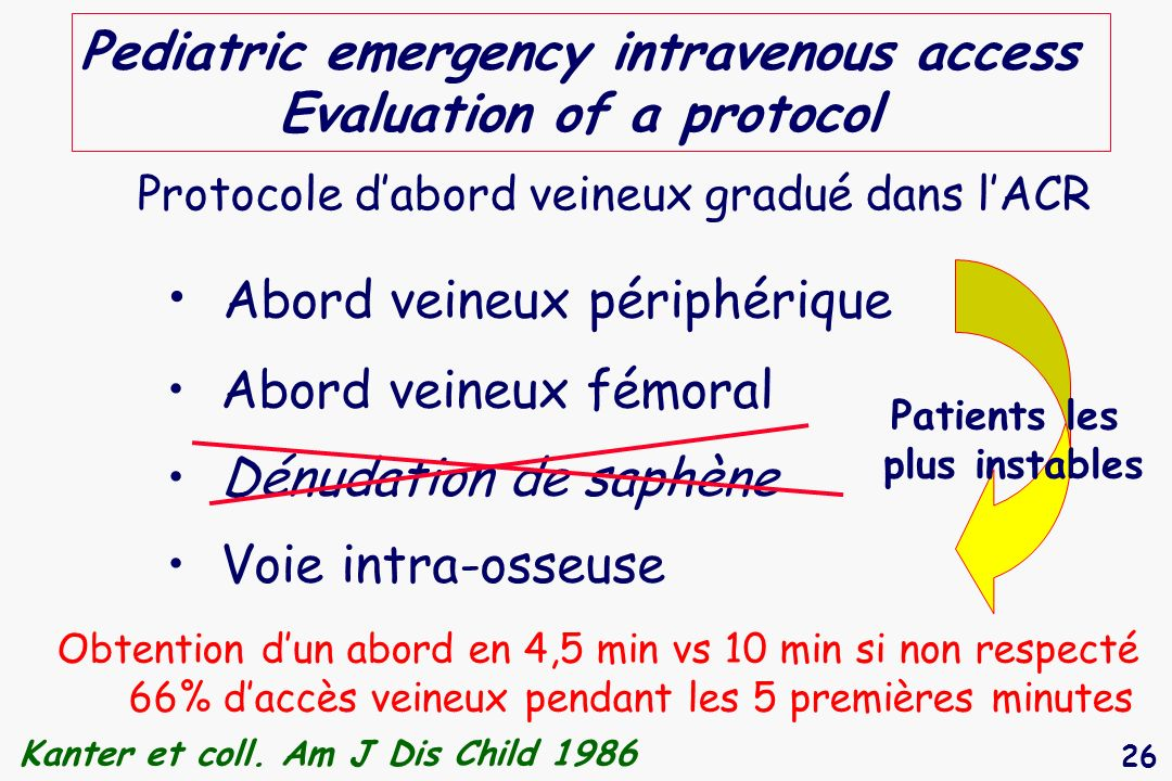 Pediatric emergency intravenous access Evaluation of a protocol