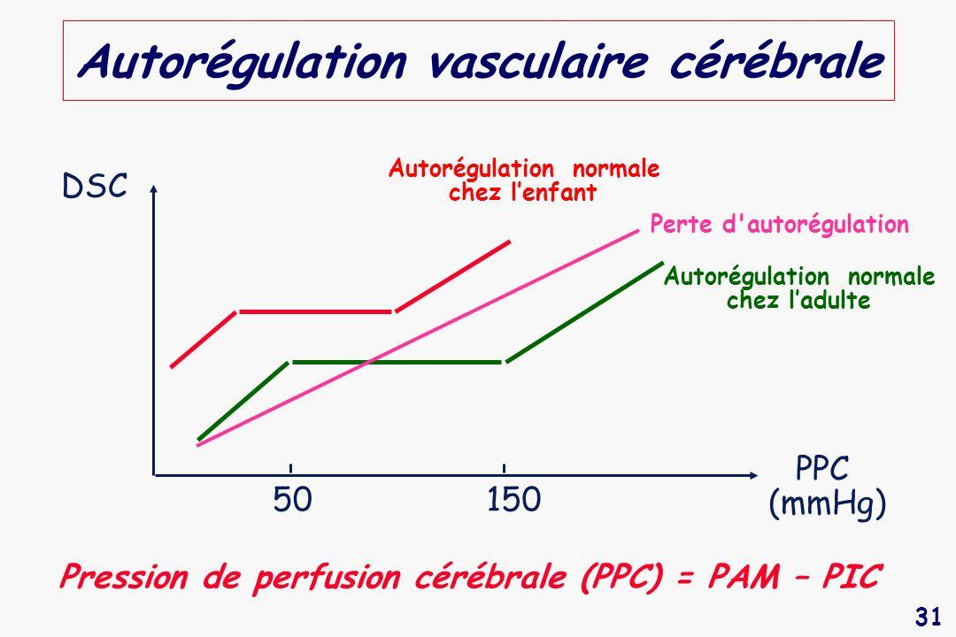 Autorégulation vasculaire cérébrale